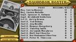 Squadron Roster'en, hvor man kan se alle piloterne, hvor mange missioner, de har fløjet, og hvor mange nedskydninger, de har lavet.