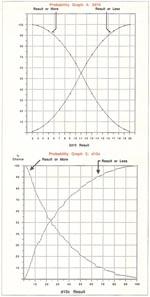 To grafer der viser forskellen på sandsynlighedsfordelingen mellem almindelige 2d10 og d10x (så blir det ikke mere nerdy...)