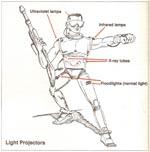 Placeringen af de indbyggede lamper i en Cyborg Commandos krop