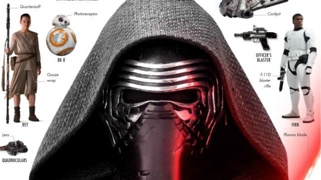Star Wars: The Force Awakens – Den illustrerede guide